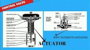 Hydraulic Control Valve Diagram