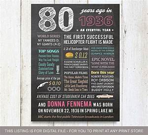 80th Birthday Invitation Sayings Best 25 80th Birthday Quotes Ideas On Pinterest 80th