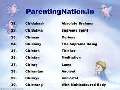 1000+ images about Meen Rashi Baby Boy Names With Meaning ...