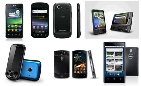 Types Of Phones