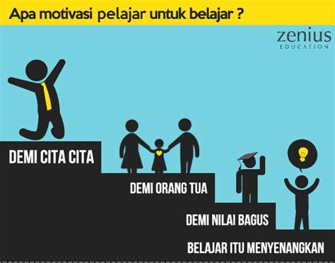 infografik persepsi  kebiasaan belajar siswa indonesia
