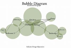Bubble Diagram Architecture U2026  Architecture  Bubble