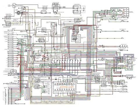 land rover wiring diagram 1974 land rover wiring diagram