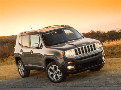 2017 Jeep Renegade Limited 4×4 Review