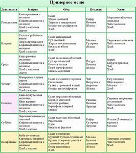Ревматолог и псориаз