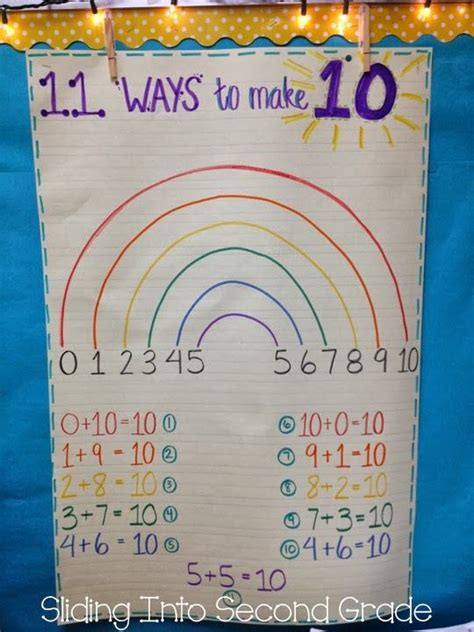 sliding   grade week  review math reading