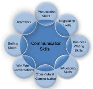 What Are Communication Skills To Put On A Resume daniel carretero golf course manager the importance of communication for a turfgrass manager