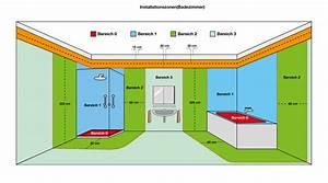 Elektroinstallation Planen Ratgeber, tips fürs Badezimmer