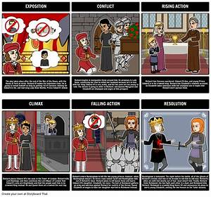 King Richard Iii Lesson Plans  U0026 Activities