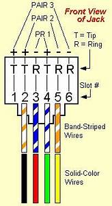 For The Cat5 Cable Rj45 Jack Wiring Diagram Free Download : color coding cat 5e and cat 6 cable straight through and ~ A.2002-acura-tl-radio.info Haus und Dekorationen