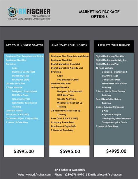 Marketing Package Template rk fischer marketing packages brochure