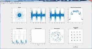 Github  Sdr Matlab Ofdm 802 11a 16qam  Using Software Designed Radio To Transmit