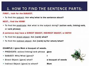 Unit 2 Lesson 3 Sentence Parts And Patterns Ppt Download