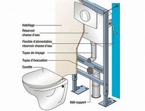Installer Un Wc : fixation d 39 un w c suspendu tutoriel ~ Melissatoandfro.com Idées de Décoration