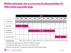 Telekom Rechnung Zu Hoch : telekom steht zu ihrer zusage ausbau des breitbandnetzes ~ Themetempest.com Abrechnung