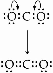 31 Carbon Dioxide Dot Diagram