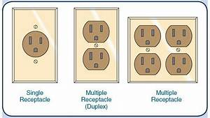 Receptacle Branch Circuit Design Calculations  U2013 Part One