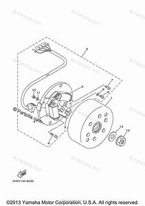 Buell Blast Parts Diagrams