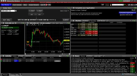 forex trading platform canada interactive brokers review forexbrokers
