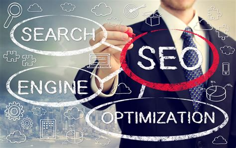 Seo Of A Company by Seo Company Nc Small Business Seo Services Firm