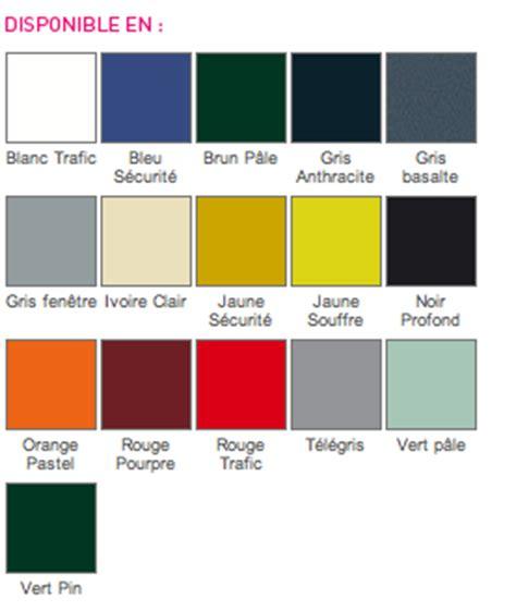 quelle couleur mettre dans une cuisine comment choisir et poser un plan de travail de cuisine