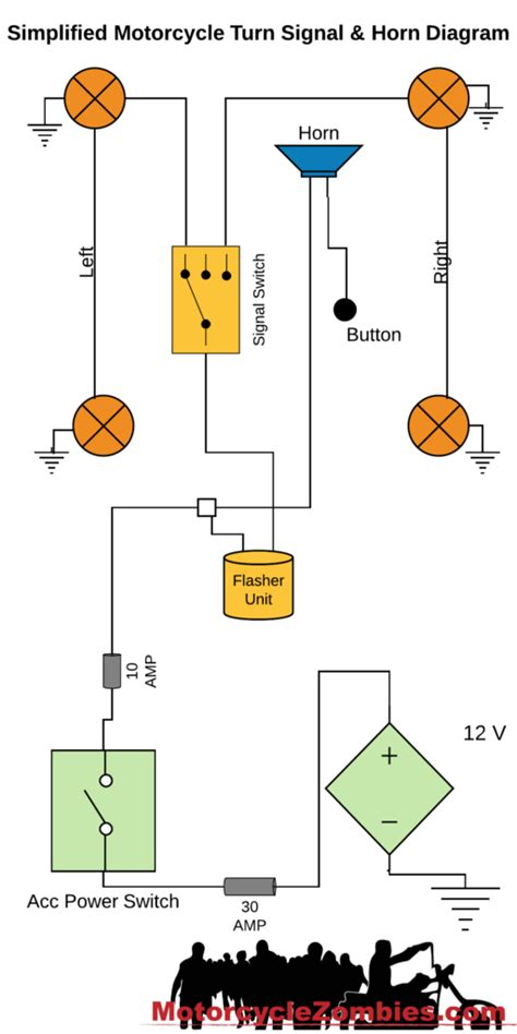 Motorcycle Horn Wiring Diagram by Simplified Motorcycle Wiring Harness Motorcyclezombies
