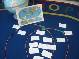 Second Grade Friends   Measurment  Maps And Globes
