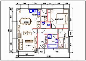home design checklist home www bouwtekening net