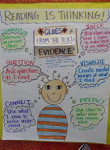 391 Best Reading Anchor Charts K