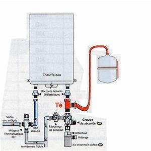 Vase D Expansion Chaudière : comment installer vase d 39 expansion sanitaire la r ponse ~ Dailycaller-alerts.com Idées de Décoration