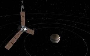 EL DISPENSADOR: JUNO    NASA's Juno Mission to Remain in ...