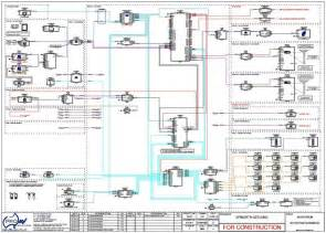 Av Wiring Schematic For Auditorium System Integration  With Images