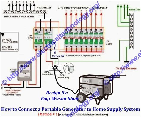 3 Pole Automatic Transfer Switch Wiring Diagram by 3 Pole Transfer Switch Wiring Diagram Sle