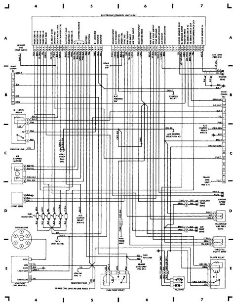 Wiring Diagram 2001 Jeep Xj by 97 Jeep Wrangler Fuse Box Wiring Library
