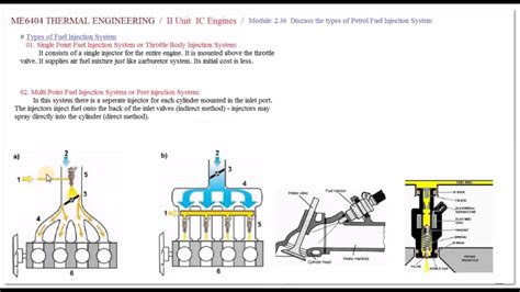 Types Of Petrol Fuel Injection System