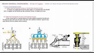 Types Of Petrol Fuel Injection System - M2 36