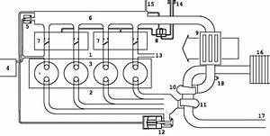 Fiat Uno 1100 Engine Diagram The Fiat Car