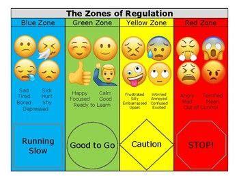zones  regulation poster  emojis zones