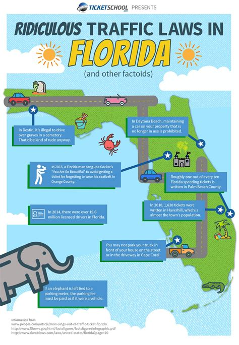 Florida Ridiculous Driving Laws And Crazy Factoids