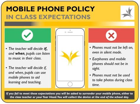 Classroom & Mobile Phone Expectations | Bucksburn Academy