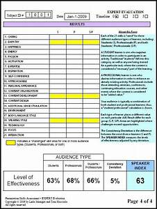 Skills inventory template google search sirapu for Sales skills assessment template
