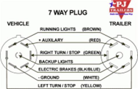 Right Trailer Turn Signal Not Working Dodge Diesel