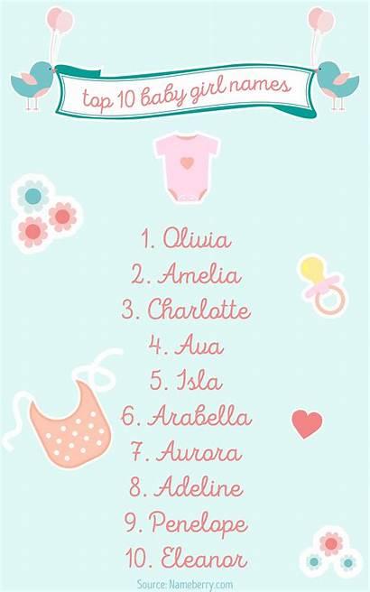 Names Popular Unique Pretty Babies Today Parenting