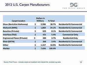 largest carpet manufacturers united states carpet review With largest flooring manufacturers