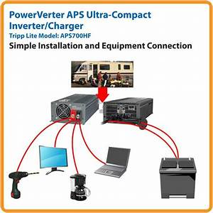 Amazon Com  Tripp Lite Aps700hf 700w 12v Dc To Ac Inverter