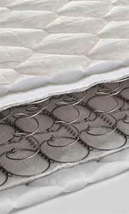 Bonnell Federkernmatratze Oder Kaltschaummatratze : federkernmatratze aufbau typen und mehr ~ Bigdaddyawards.com Haus und Dekorationen