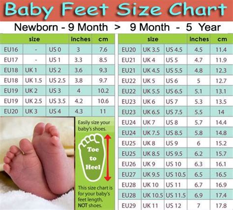 shoe size chart ideas  pinterest toddler shoe size chart baby shoe sizes