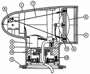 Jabsco Pump Wiring Diagram : jabsco 60010 2012 searchlight 255sl remote control 12 ~ A.2002-acura-tl-radio.info Haus und Dekorationen