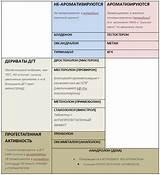 Лечение простатита бобровой струей применение и дозировка