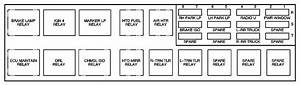 Gmc C-series Mk3  Third Generation  2003  U2013 2009   U2013 Fuse Box Diagram